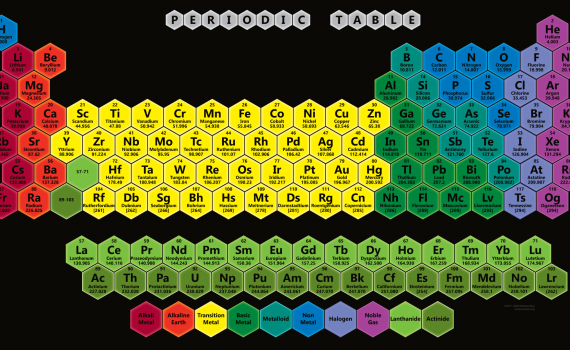Color Honeycomb Periodic Table (Black Background) 2017 Edition