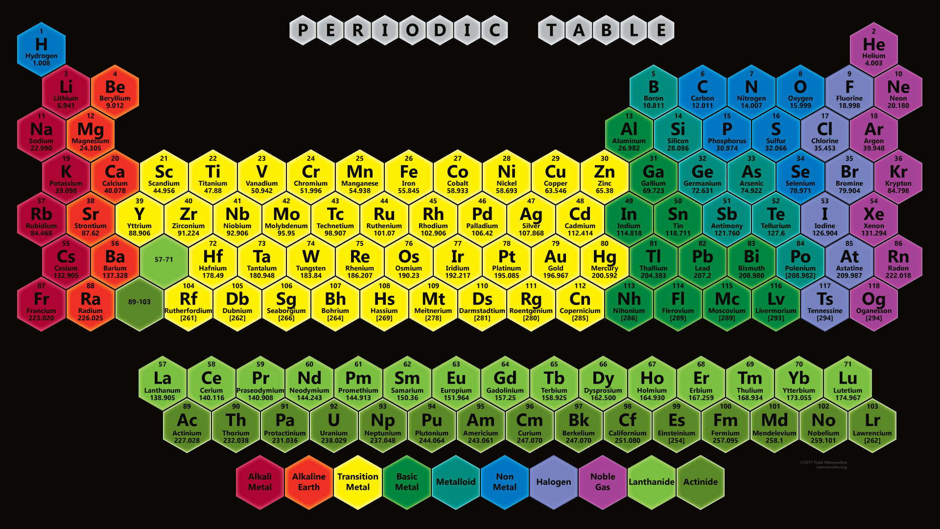 Color Hexagon Periodic Table (Black Background) 2017 Edition