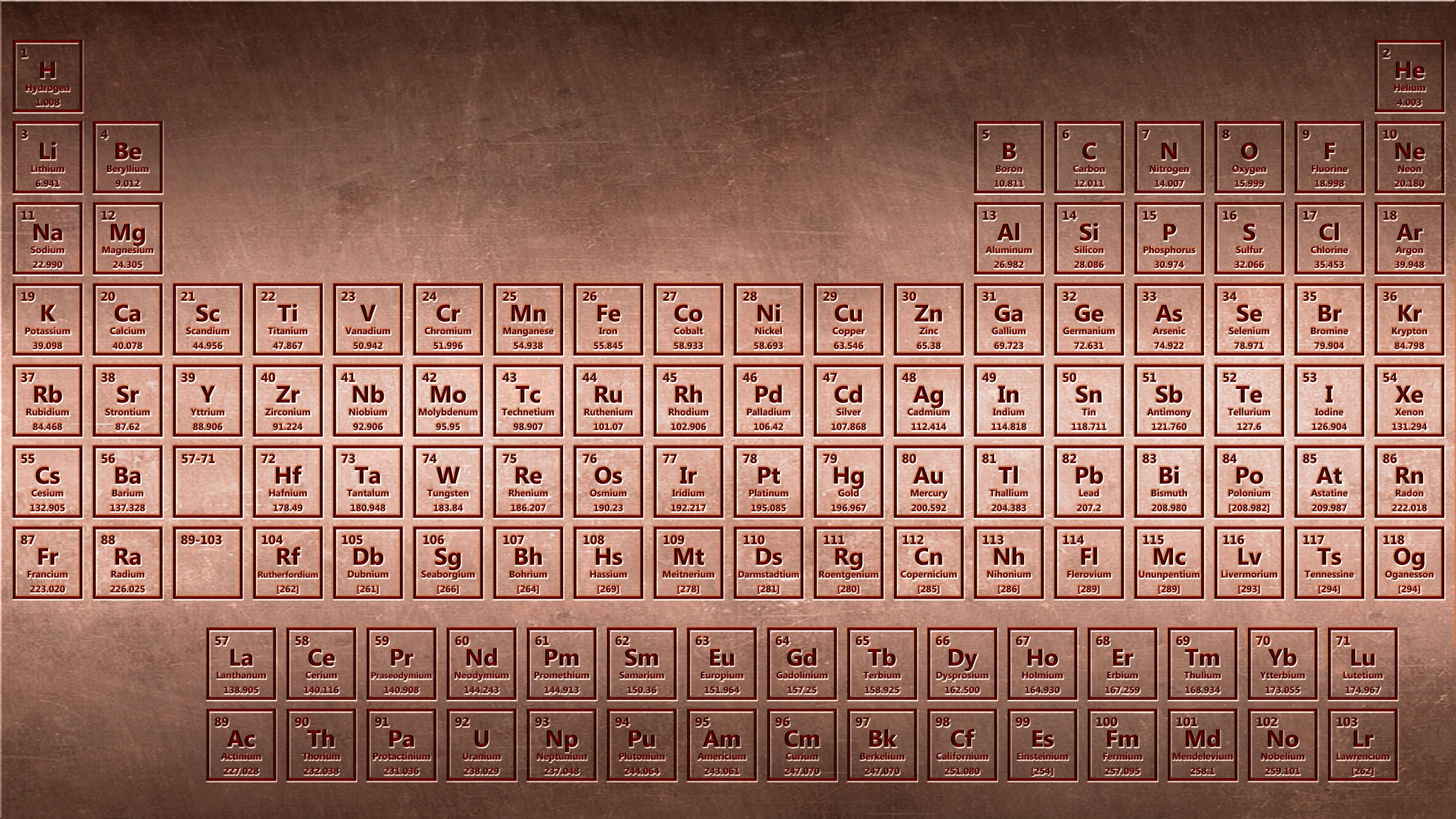 Copper Periodic Table Wallpaper