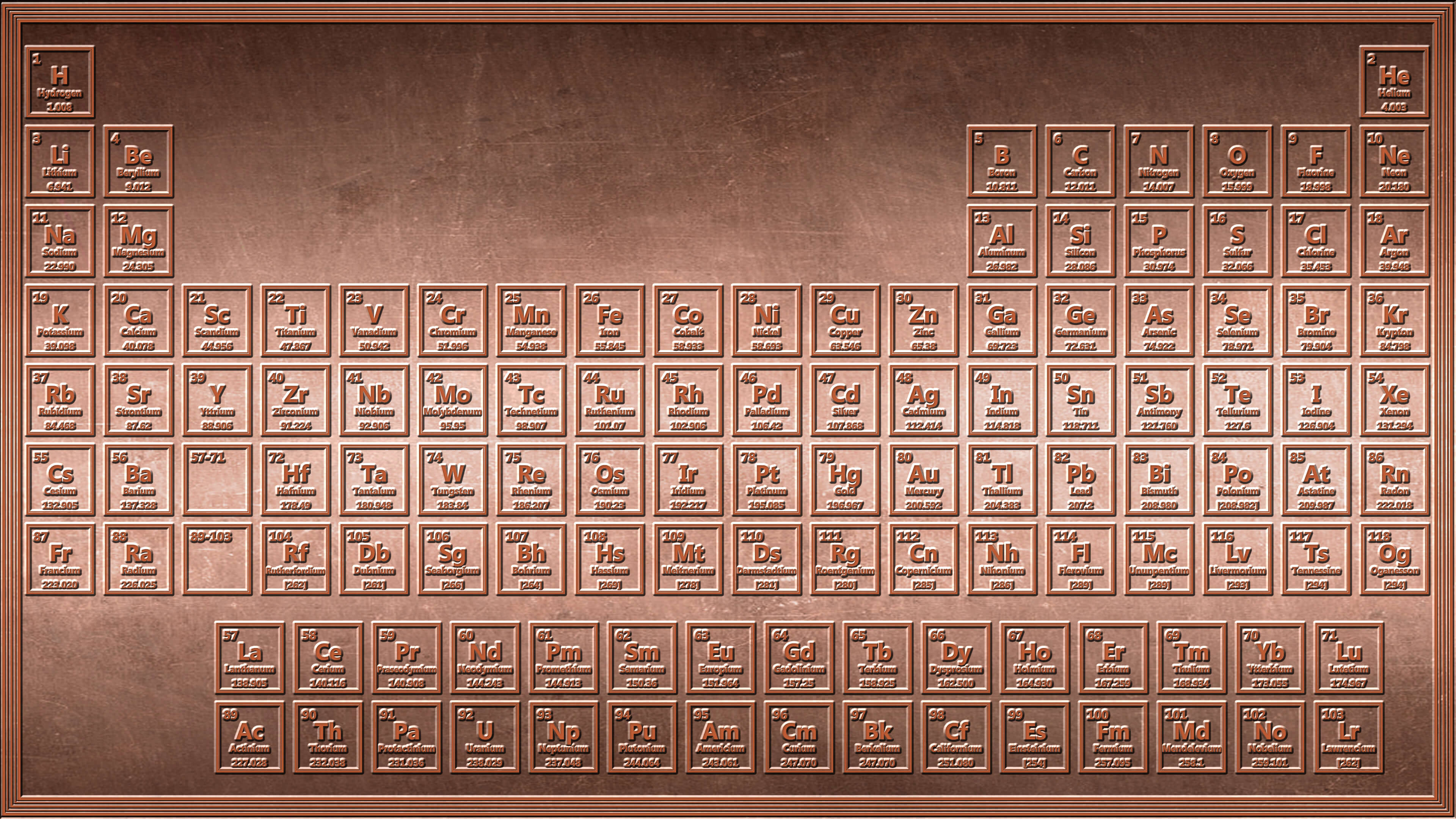Copper Periodic Table Wallpaper 4k Periodic Table Wallpaper