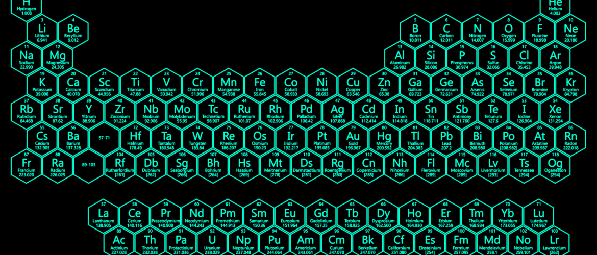 Aqua Neon Honeycomb Periodic Table - 2017 Edition