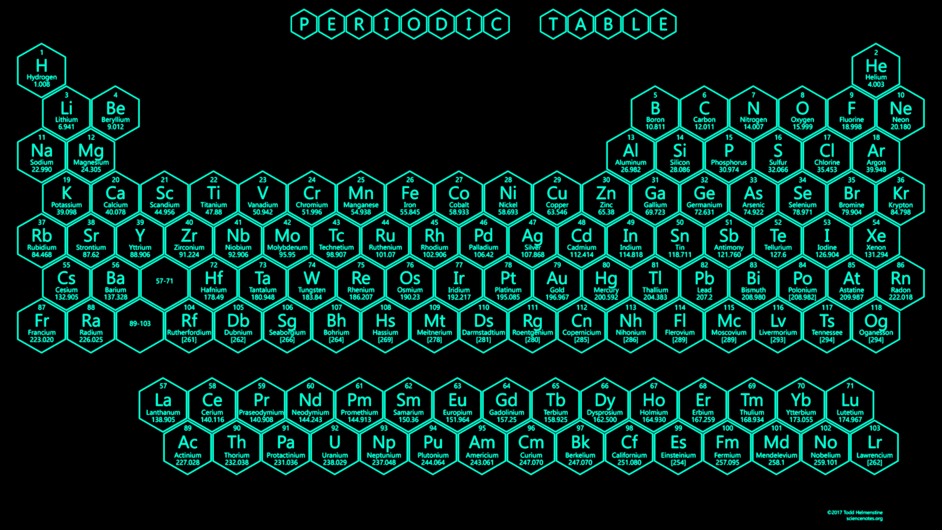 Neon hexagon periodic table wallpapers hd periodic table wallpapers aqua neon honeycomb periodic table 2017 edition gamestrikefo Images