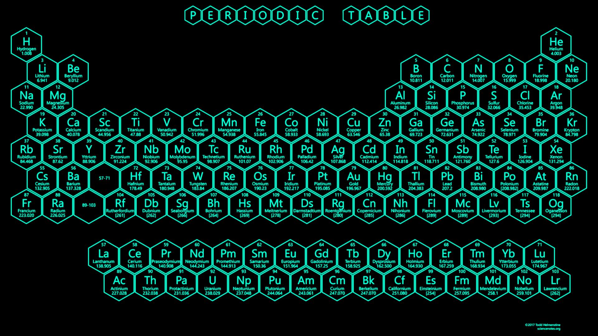 Aqua Neon Honeycomb Periodic Table