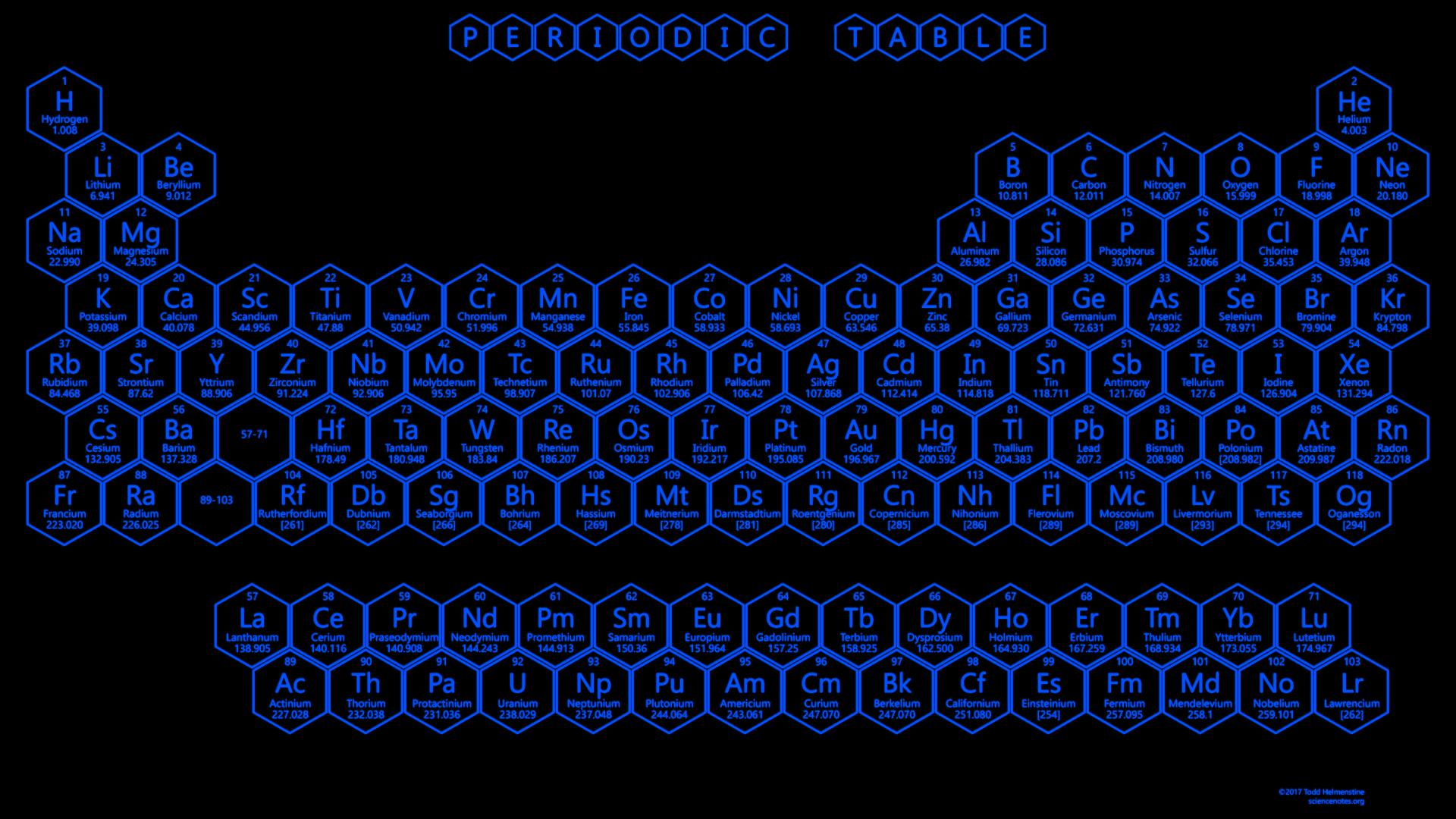 Neon hexagon periodic table wallpapers hd periodic table wallpapers blue neon hexagon periodic table urtaz Choice Image