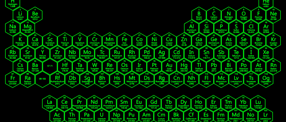 Green Neon Honeycomb Periodic Table