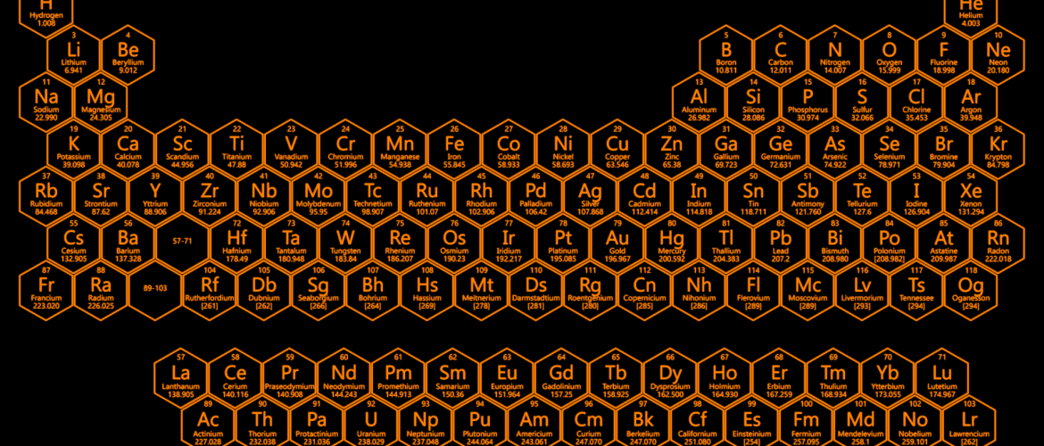 Orange Neon Honeycomb Periodic Table - 2017 Edition