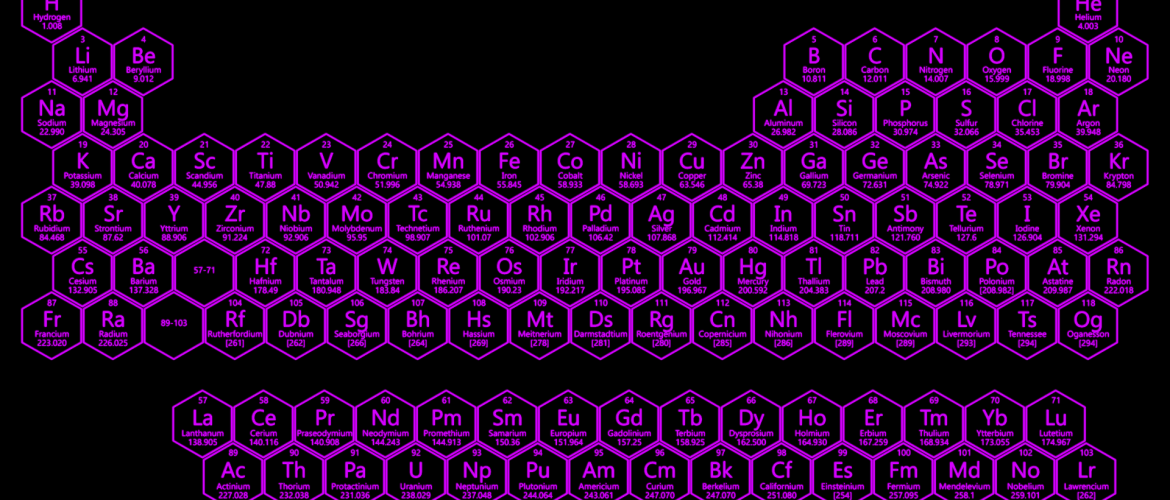 Purple Neon Honeycomb Periodic Table - 2017 Edition