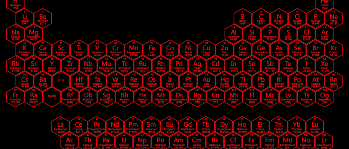 Red Neon Honeycomb Periodic Table - 2017 Edition