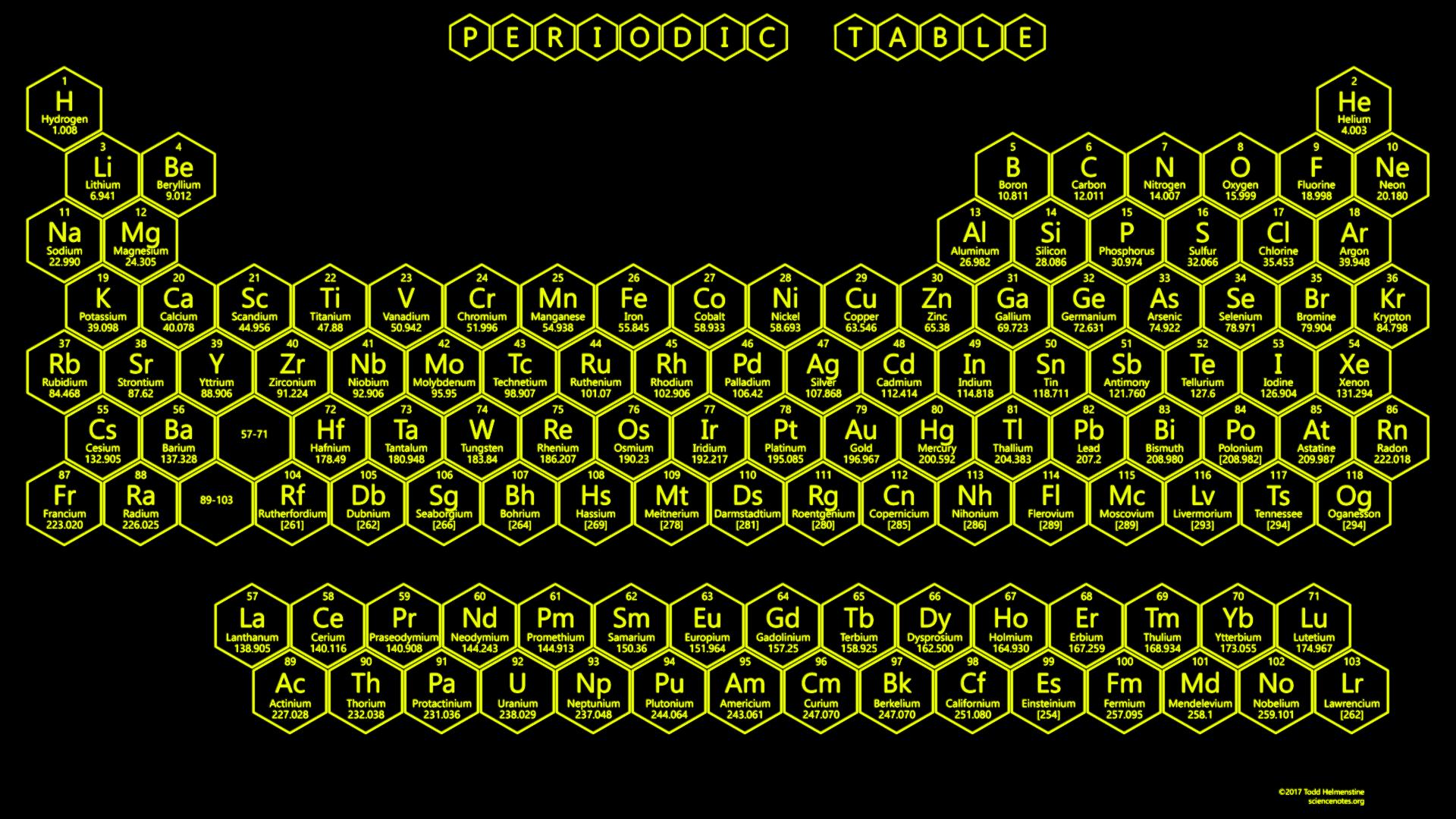 Yellow Neon Honeycomb Periodic Table - 2017 Edition