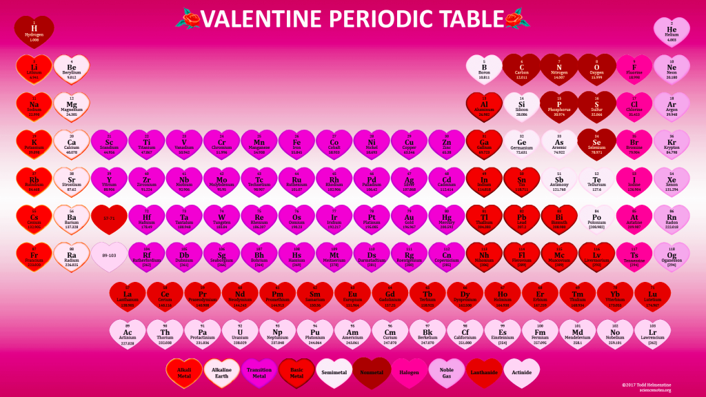 Valentine Peroidic Table - 2017 Edition