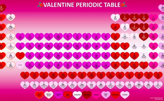 Valentine Peroidic Table - 2017 Edition