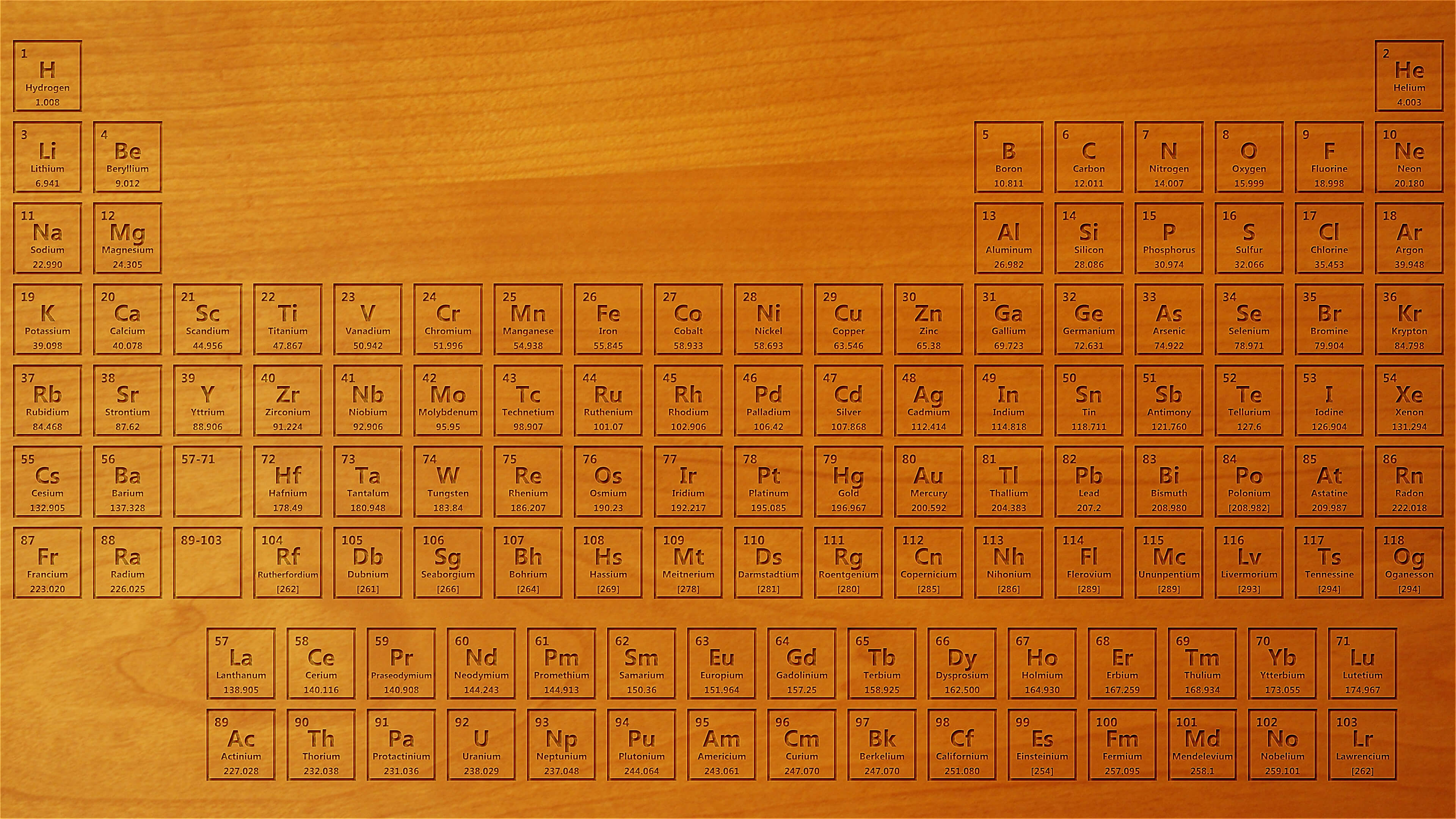 Wooden periodic table wallpaper 4k periodic table wallpapers wooden periodic table wallpaper urtaz Choice Image