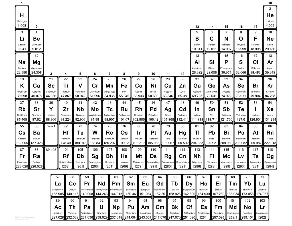 Large print periodic table science notes and projects for 02 periodic table