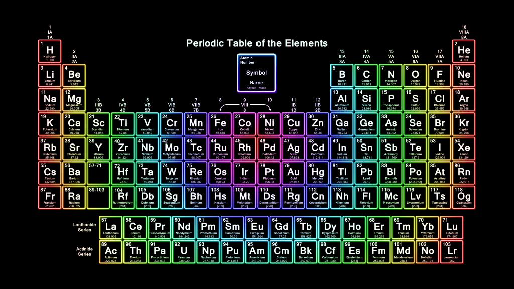 Neon Rainbow Periodic Table Wallpaper - Periodic Table ...