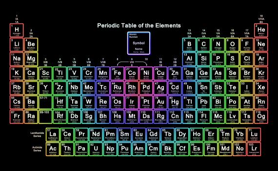 Neon Rainbow Periodic Table Wallpaper
