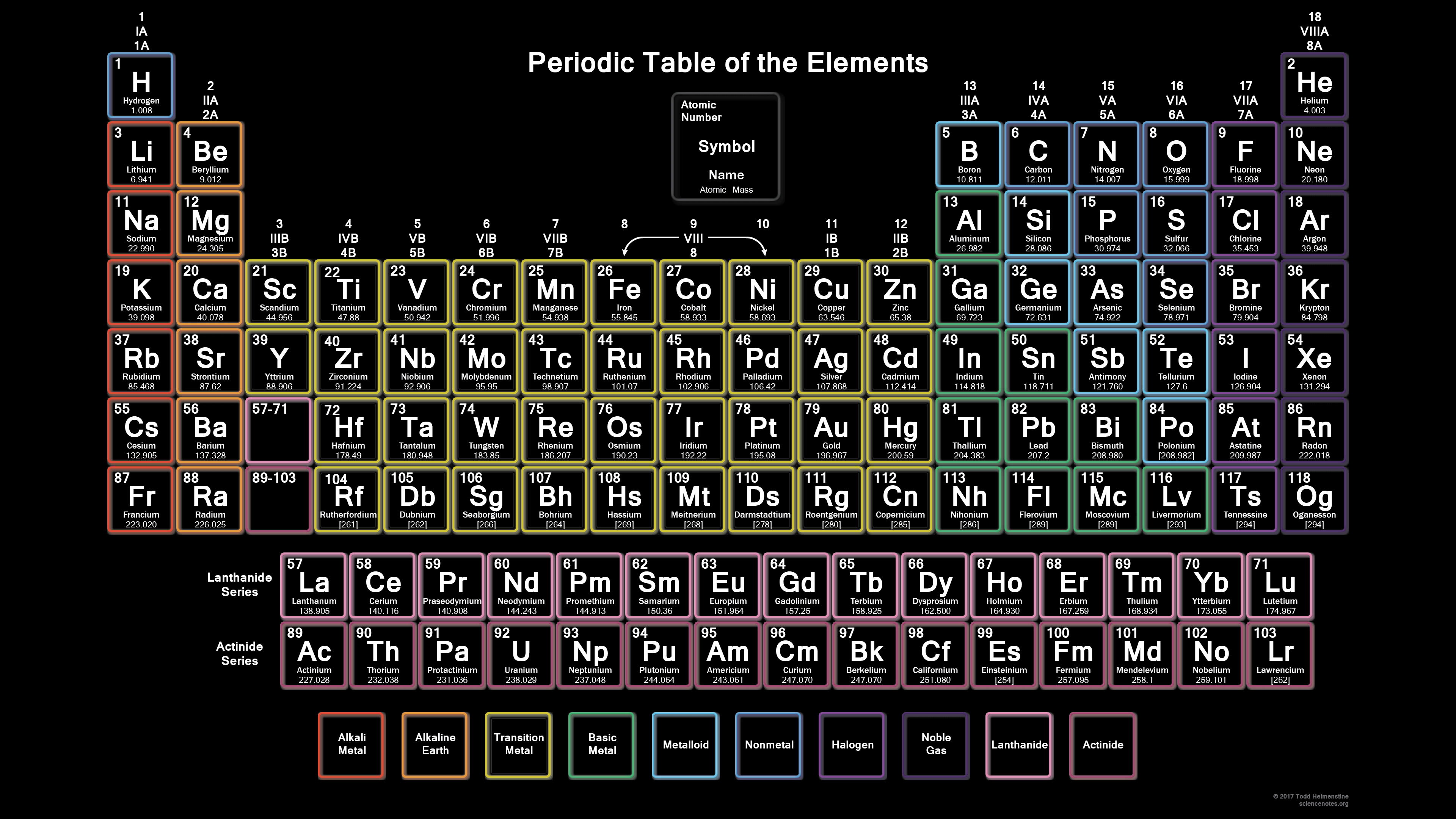 Neon periodic table with 118 elements wallpaper neon periodic table with black background 2017 edition gamestrikefo Gallery