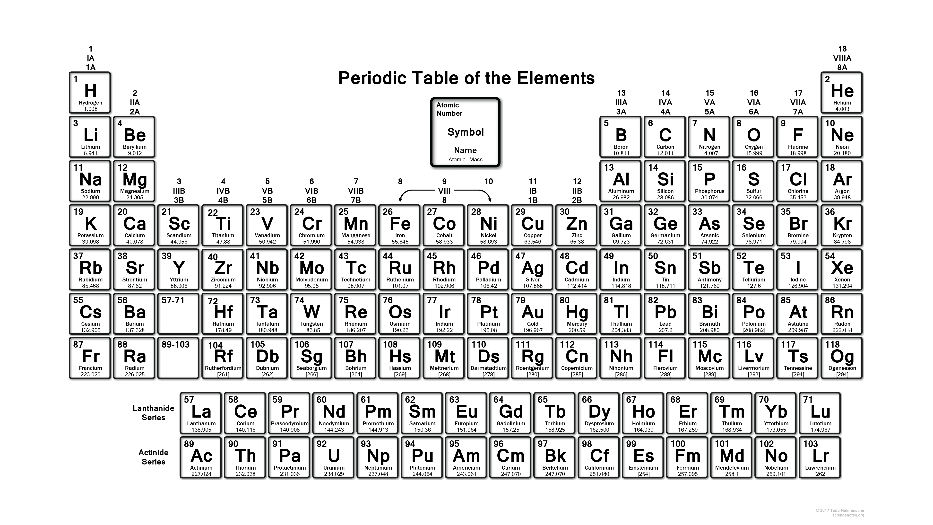 Periodic table in black and white