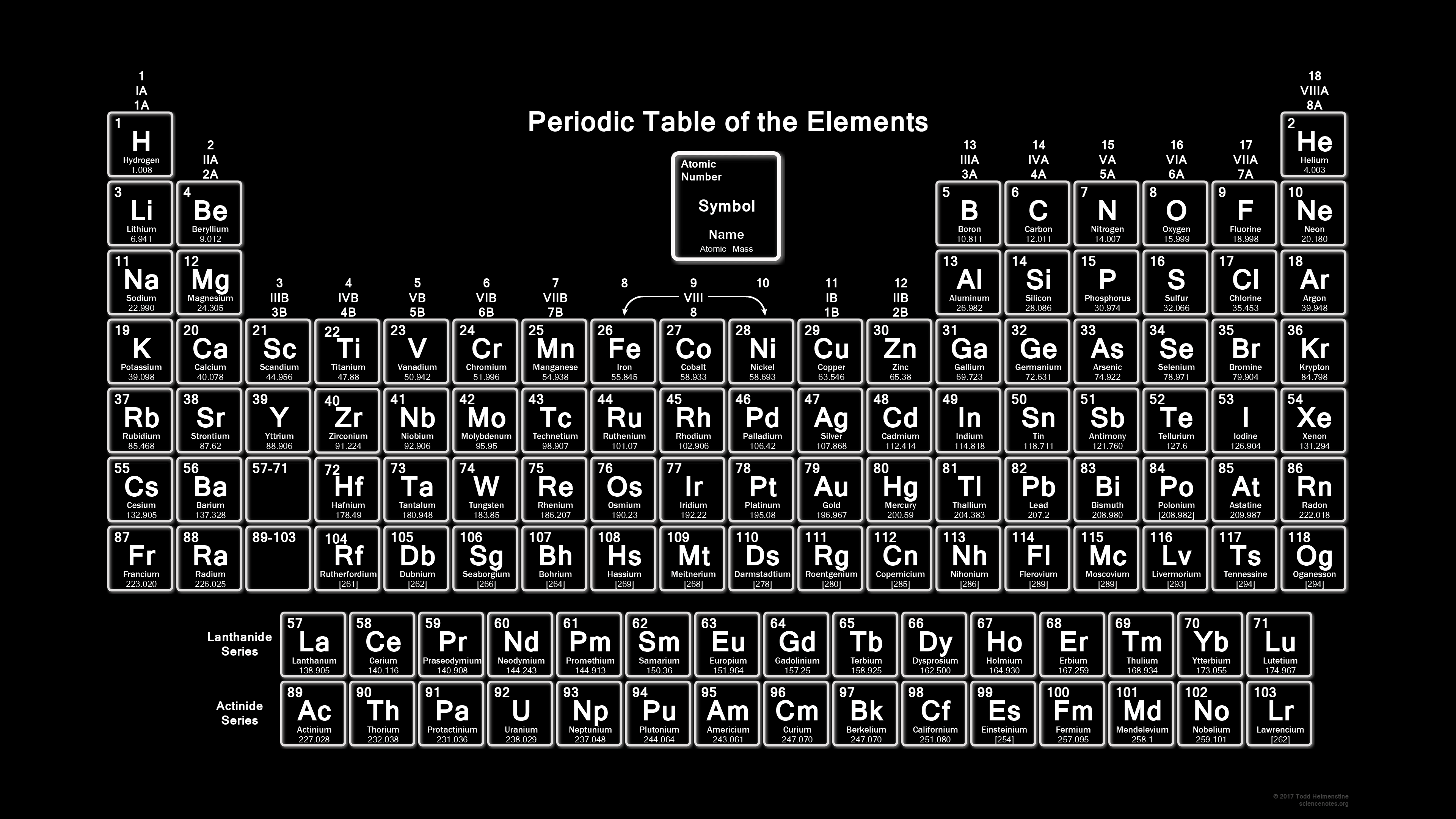 Periodic Table In White and Black