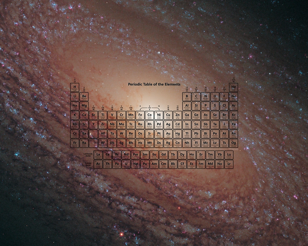 Spiral Galaxy Periodic Table