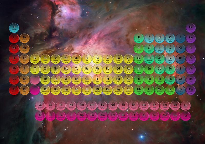 Orion Nebula Periodic Table