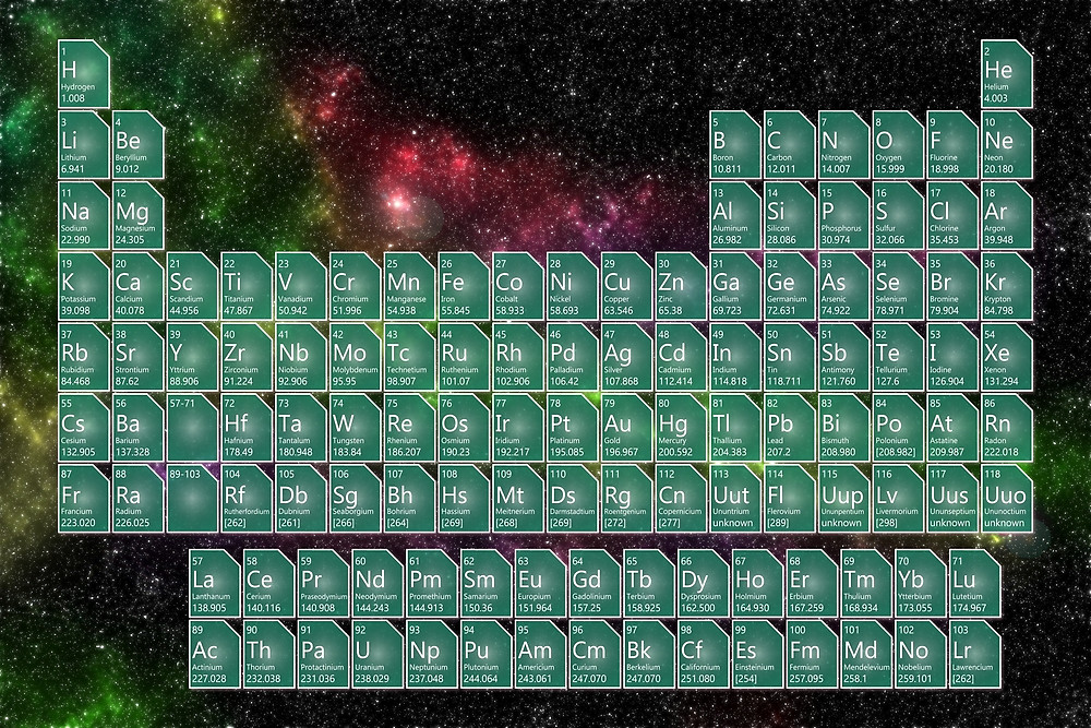 Space periodic table poster 2017 periodic tables with for 118 periodic table