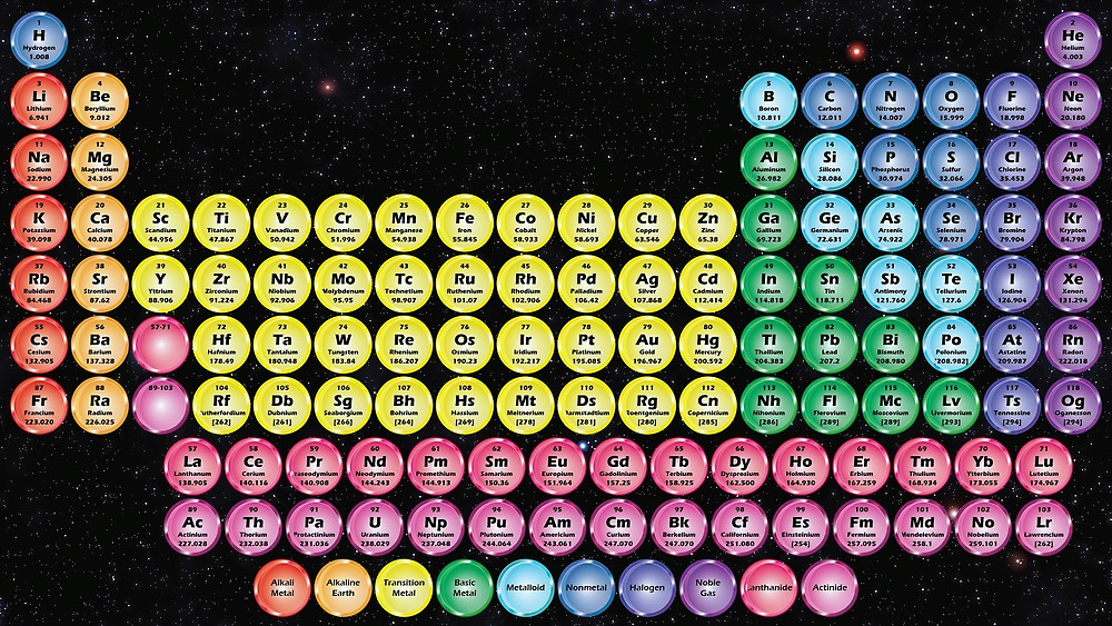 Starfield Periodic Table