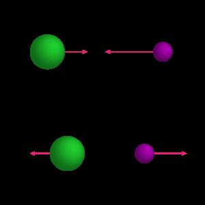 Elastic Collision Example Problem Illustration