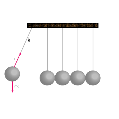 Impulse and Momentum - Physics Example Problem