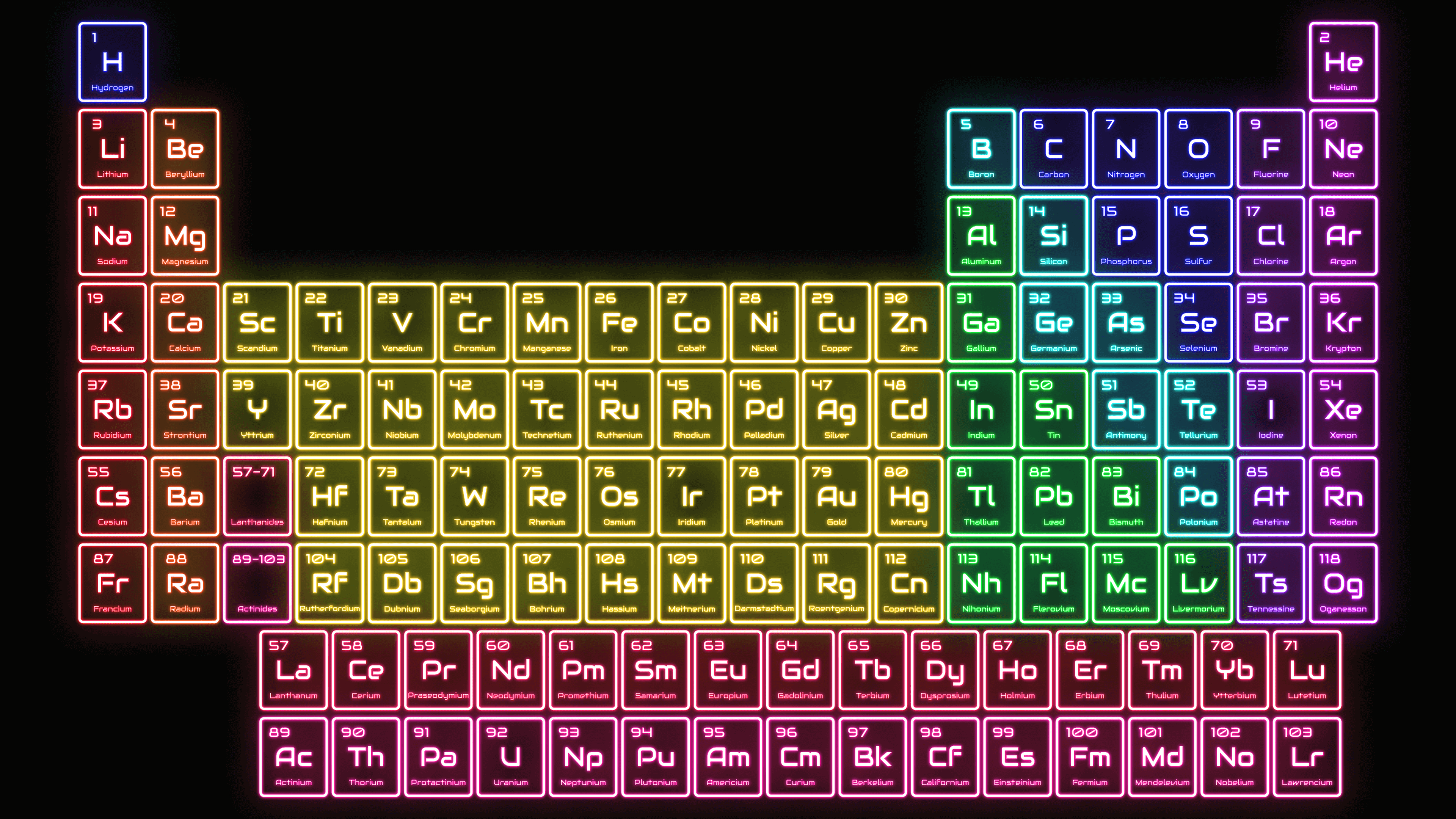 Color Neon Lights Periodic Table Wallpaper