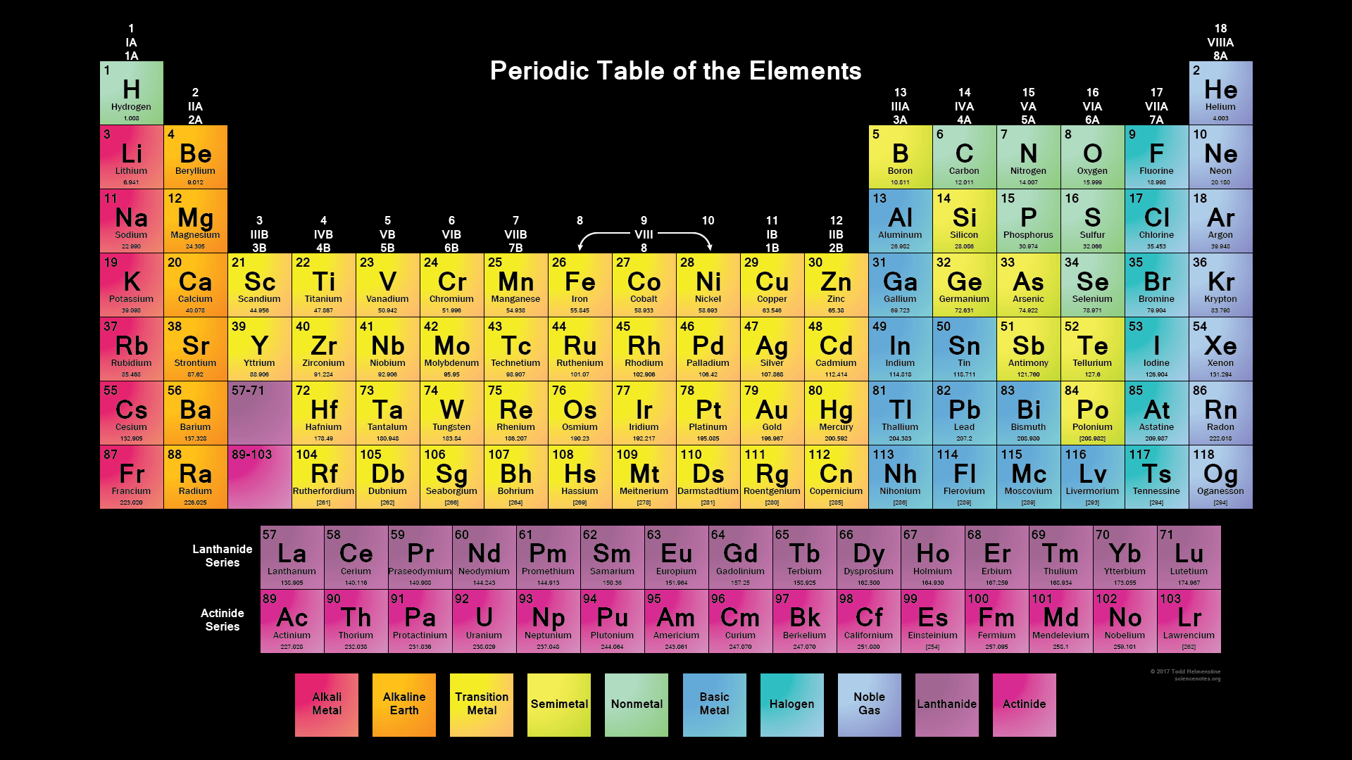 Periodic Table with Black Background - 2017 Edition