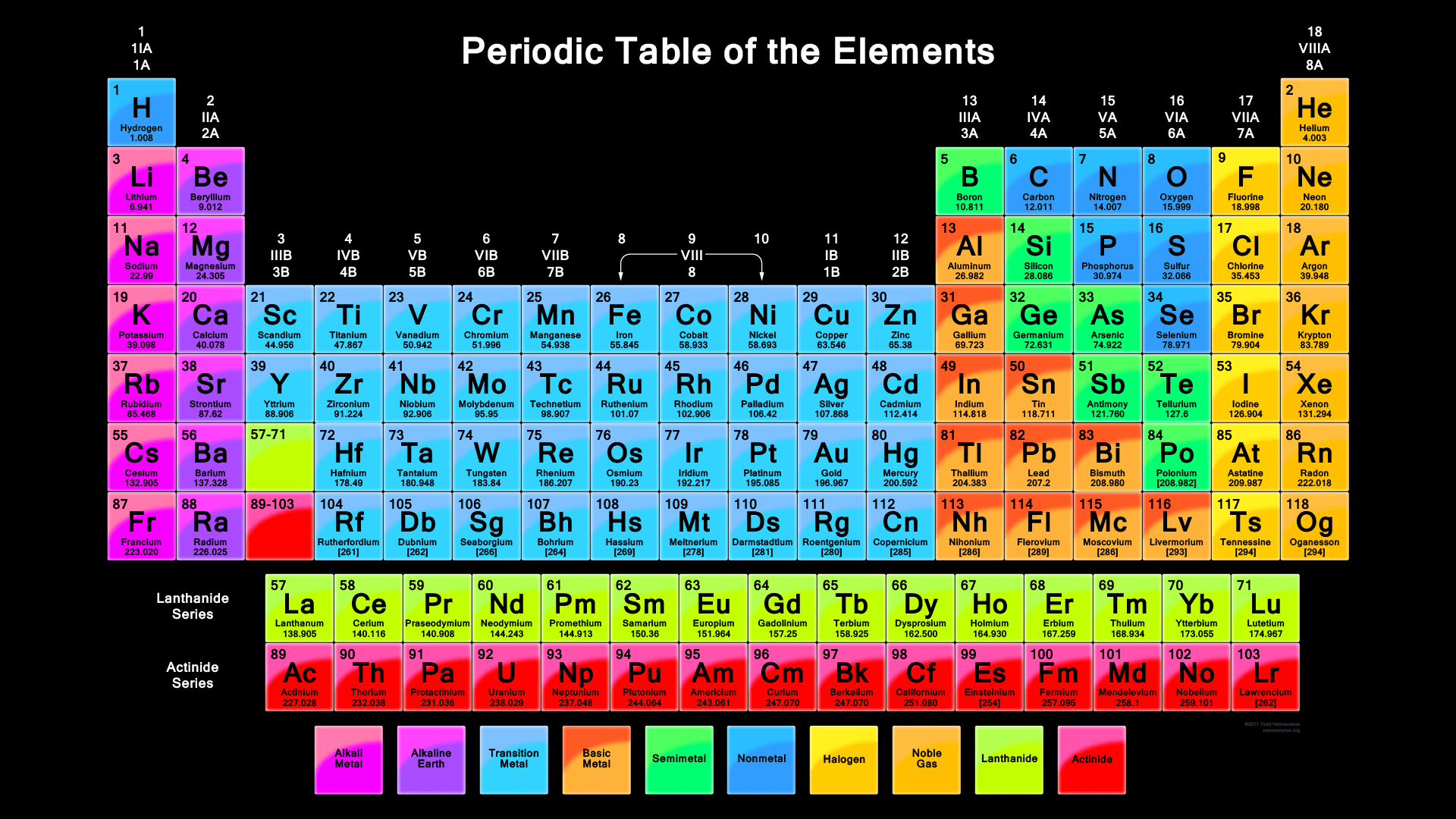 Periodic table pdf 2017 edition with 118 elements table on whitetable on black gamestrikefo Gallery