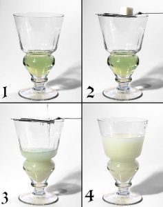 How to Prepare Absinthe
