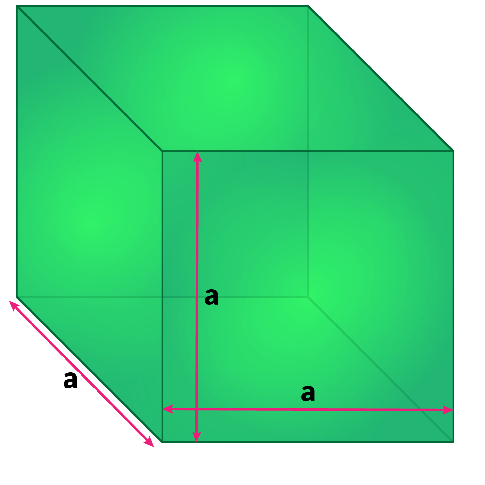 area and volume Volume & surface area perimeter: area: square perimeter: area: rectangle  triangle perimeter: area: perimeter: area: trapezoid cone circumference: or.