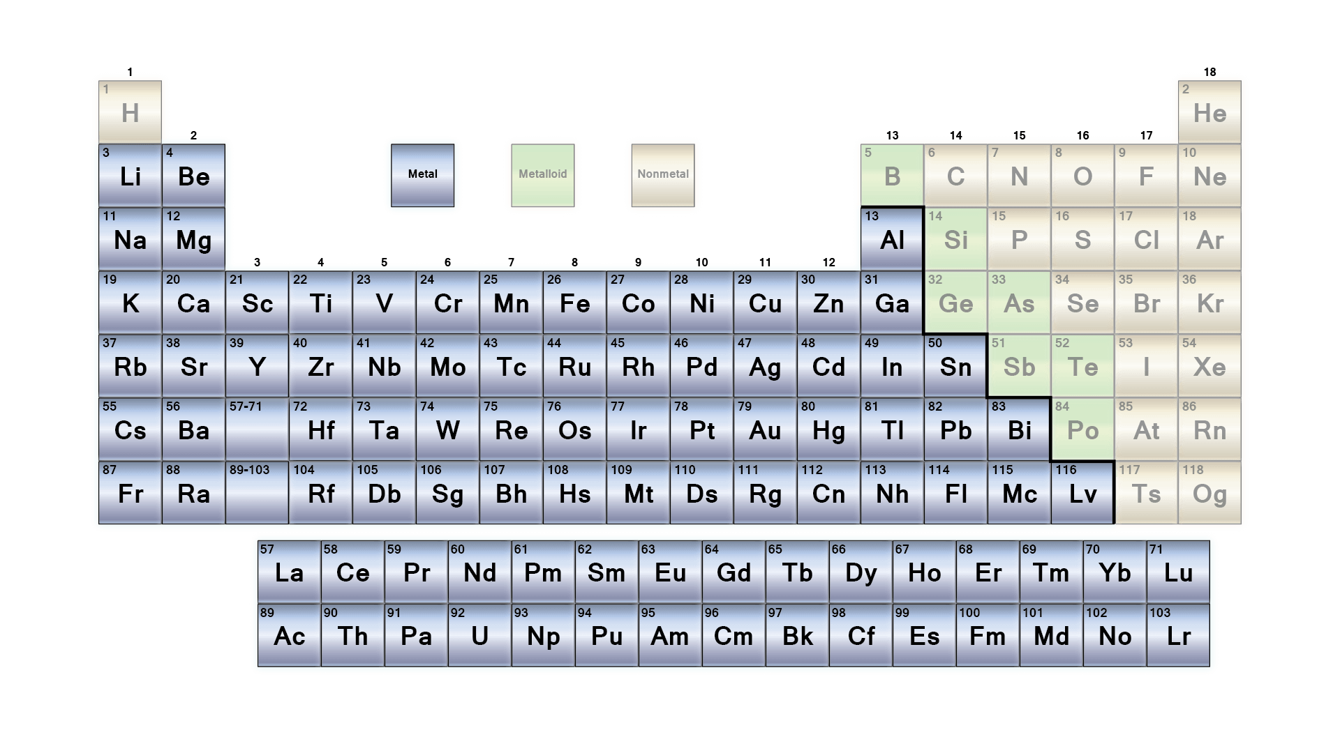 periodic table metals 2017 - Periodic Table Metals