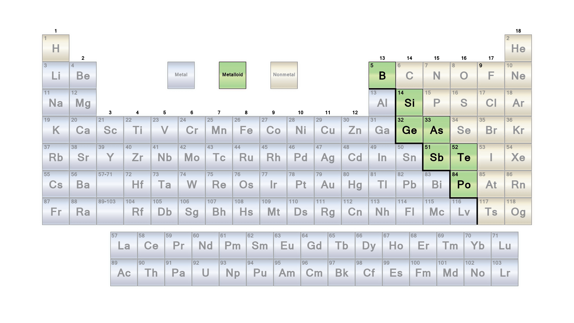 List of metalloids or semimetals periodic table metaloids 2017 gamestrikefo Choice Image