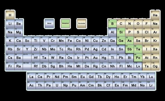 Periodic Table-Metals 2017