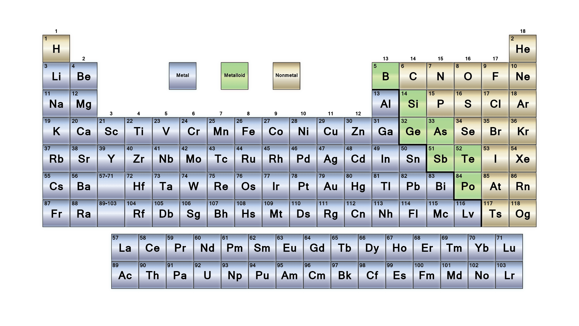 Free printable periodic tables pdf and png science notes and metals metalloids nonmetals table png urtaz Choice Image