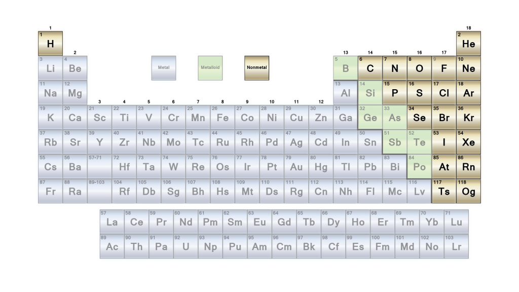 List Of Nonmetals