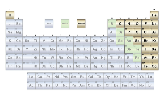 Periodic Table Nonmetals - 2017