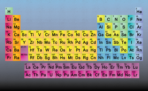Simple Periodic Table with Element Symbols