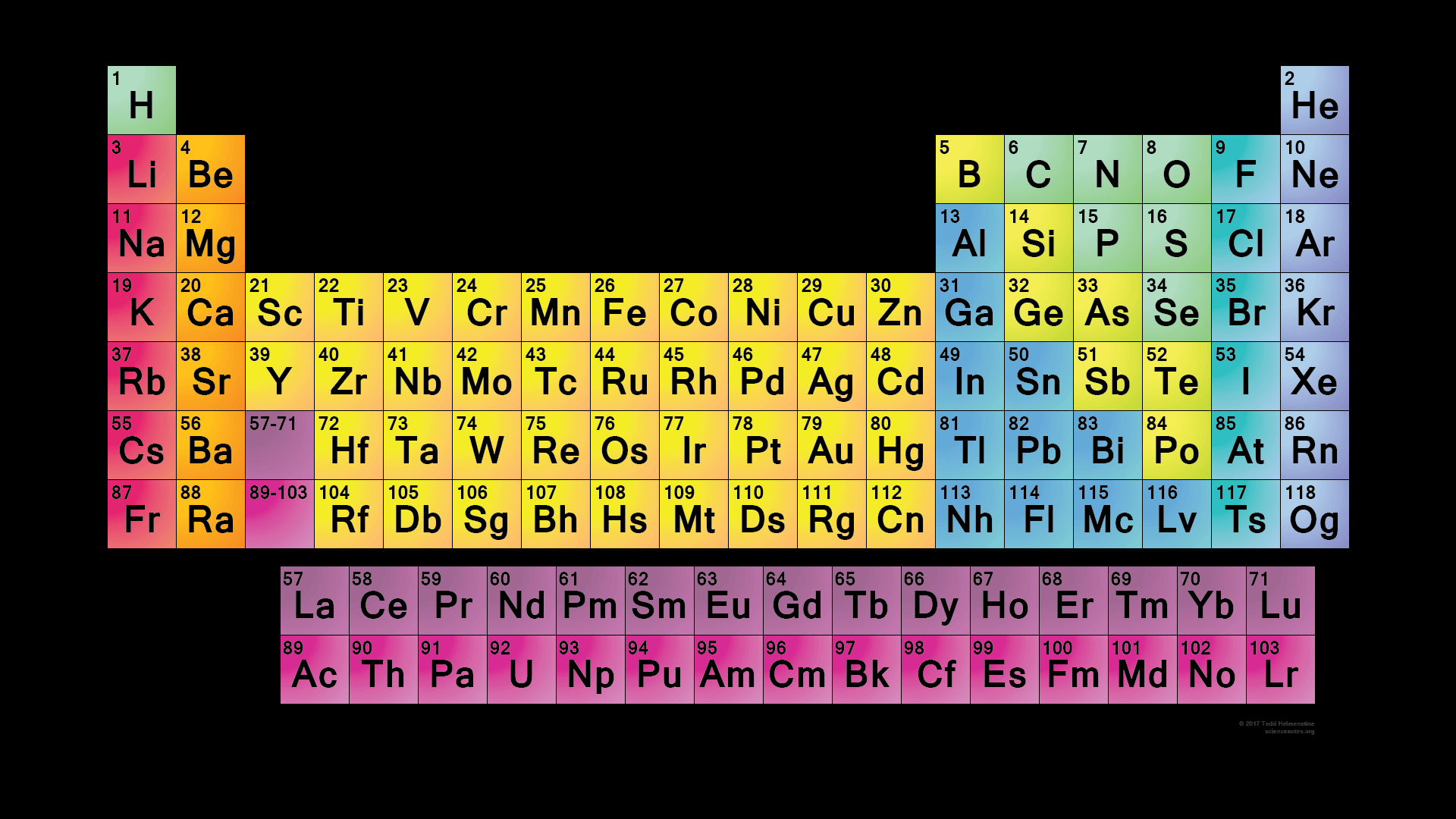 Simple Periodic Table Wallpaper Periodic Table Wallpaper