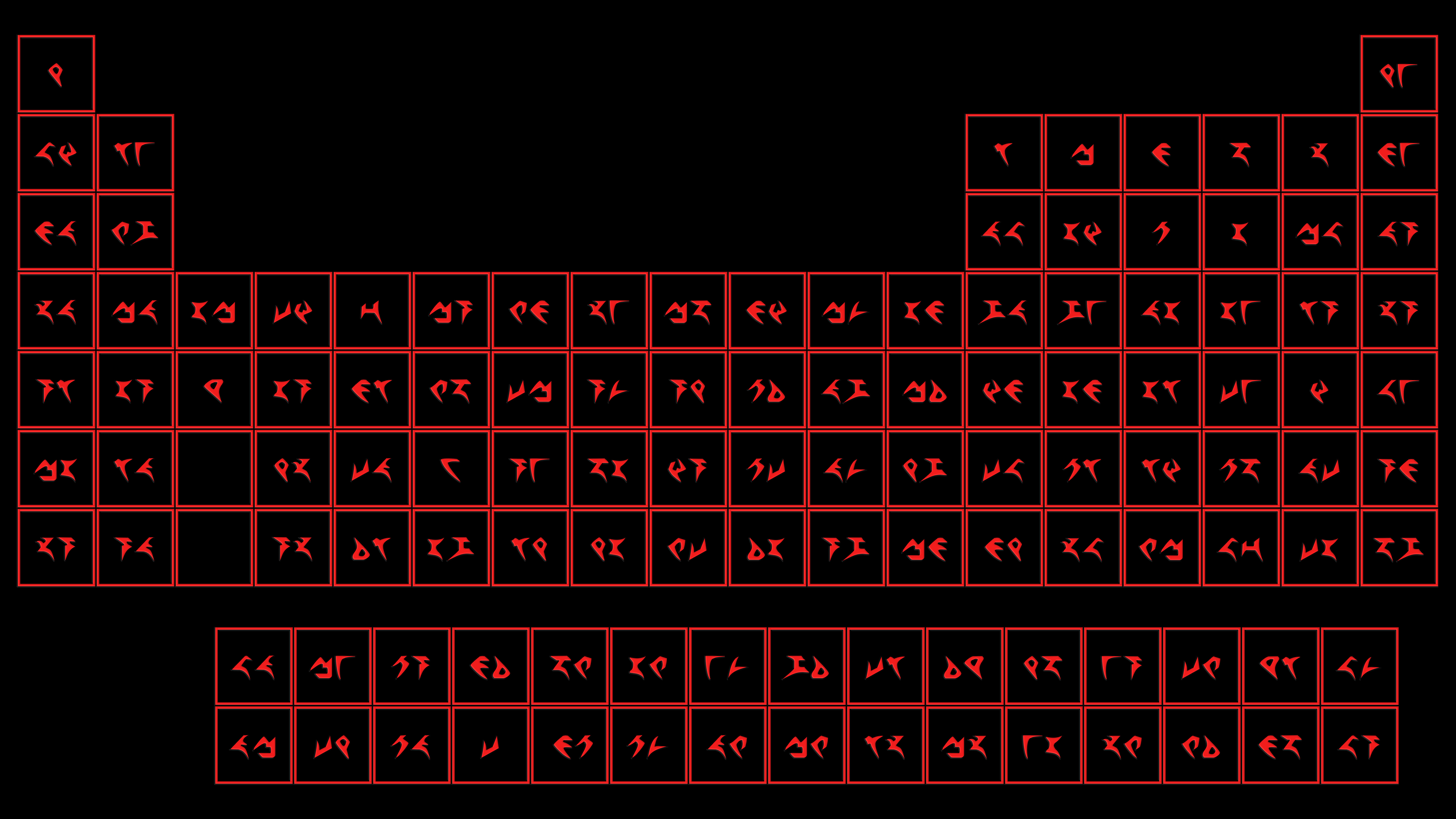 Periodic tables in different languages urtaz