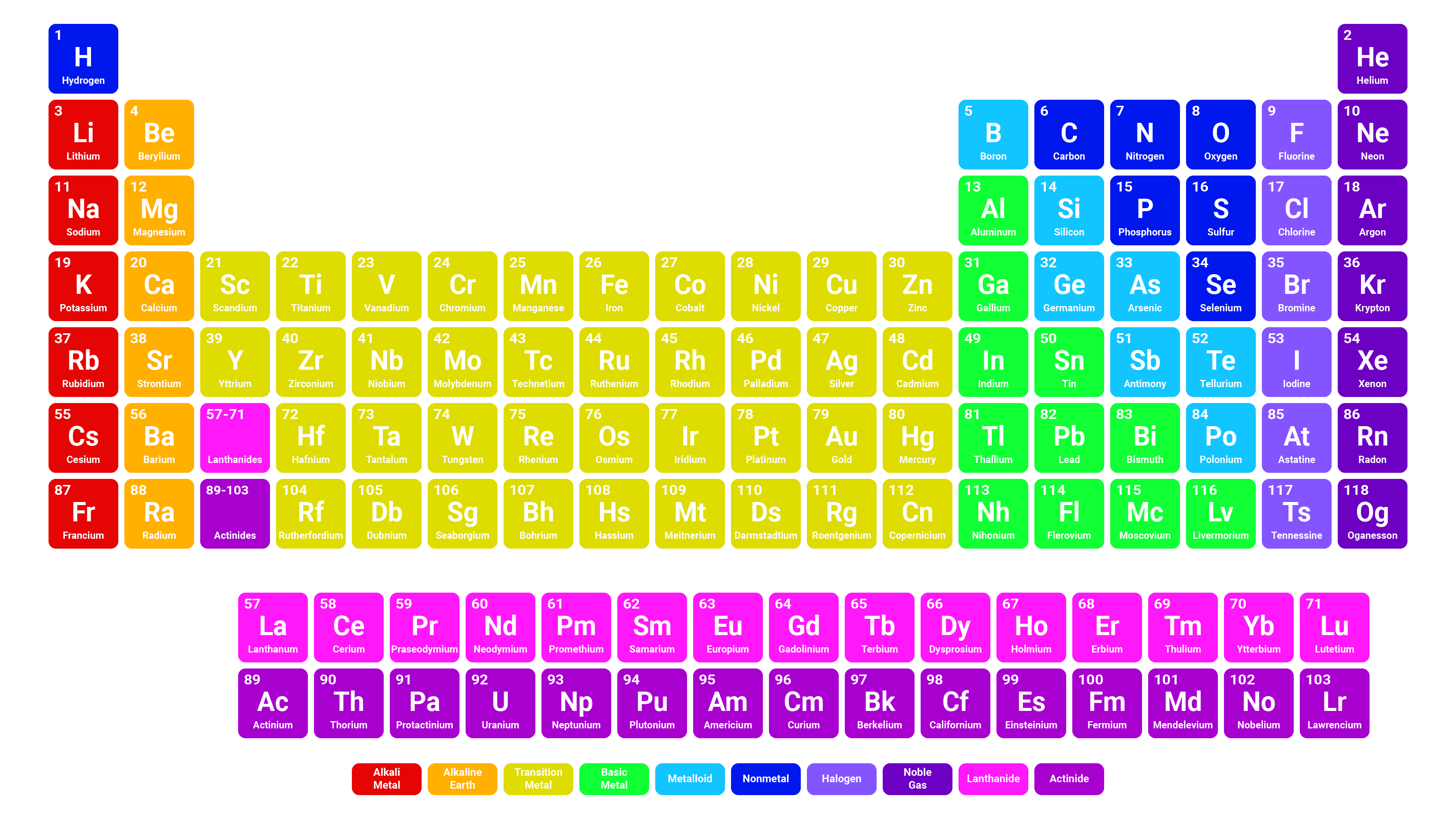 Simple color periodic table wallpaper hd periodic table for Table th font color