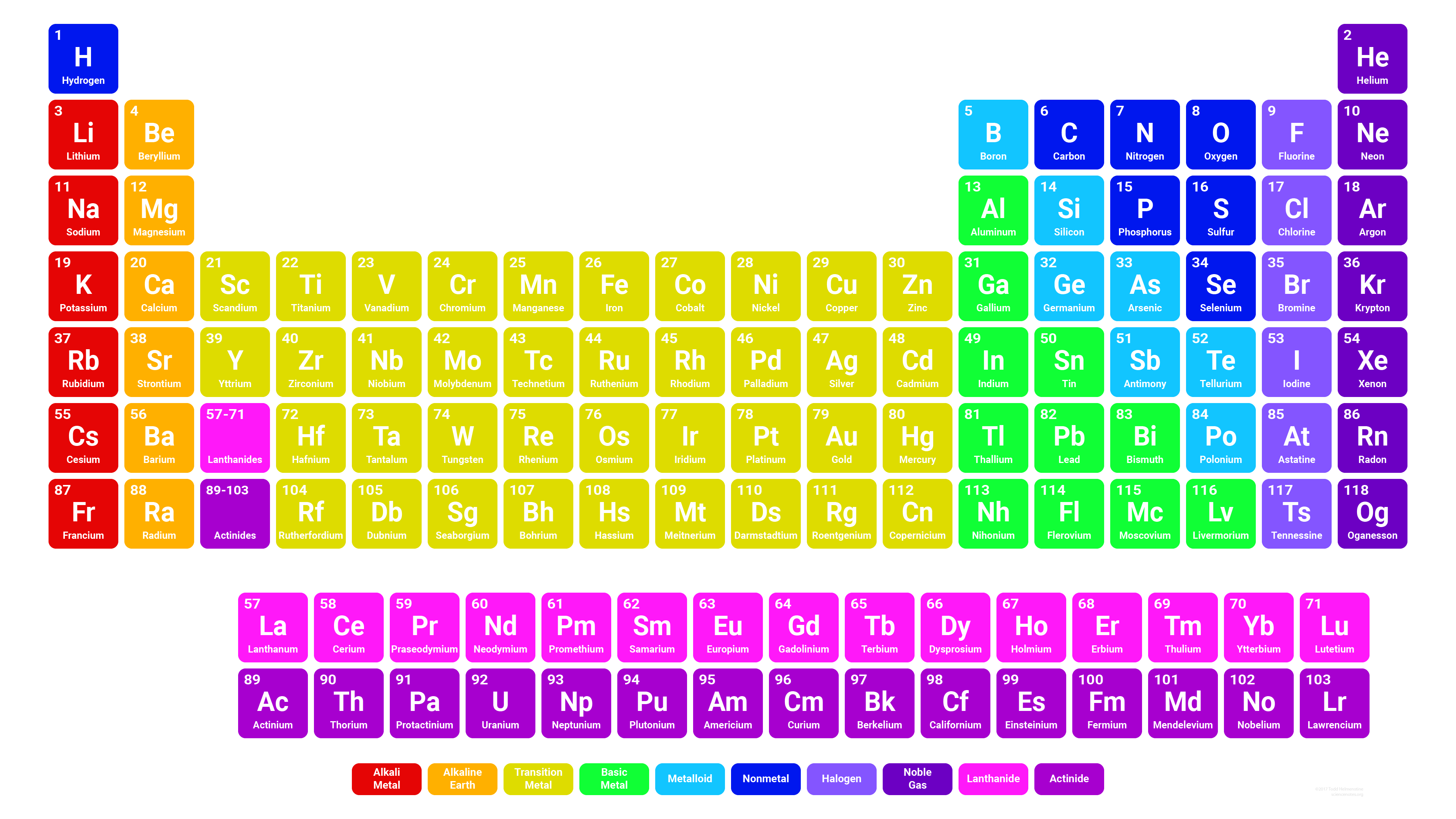 Simple color periodic table wallpaper hd periodic table for Periodic table