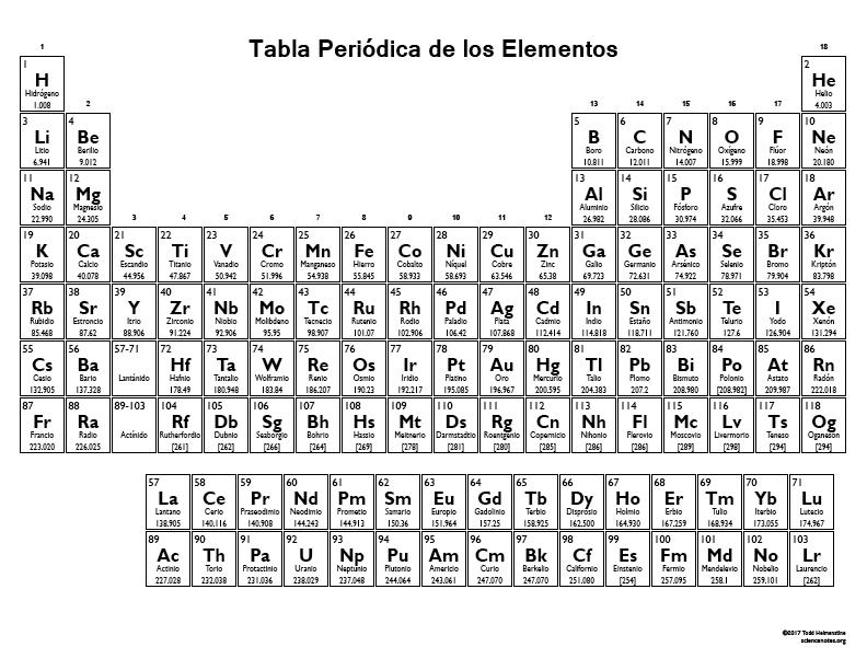 Tabla Periódica en Blanco y Negro de los Elementos con 118 Elementos