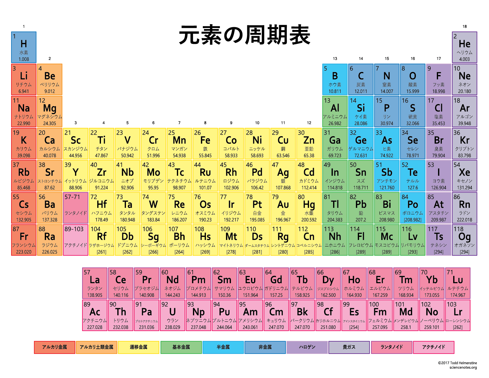 Genso no shuuki hyou japanese periodic table of the elements genso shuuki hyou this color periodic table contains all 118 elements atomic numbers urtaz