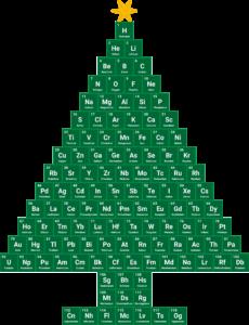 Periodic Table Chemistree