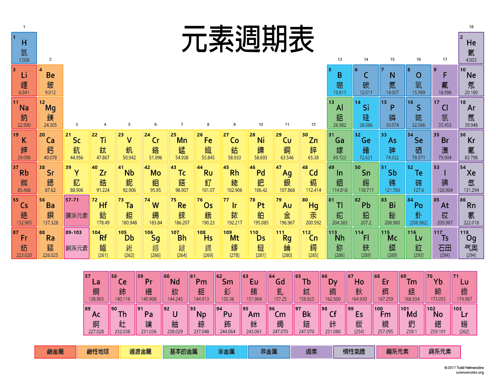 Yuns zhouq biao chinese periodic table of the elements yuansu zhouqi biao this color periodic table contains all 118 elements atomic numbers urtaz Images