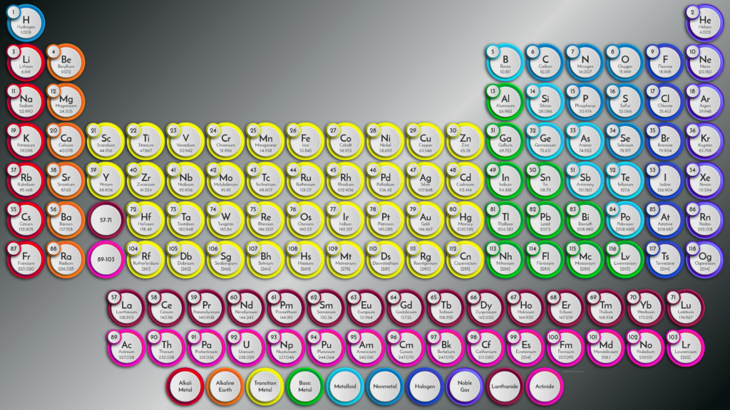 Periodic Table Disks