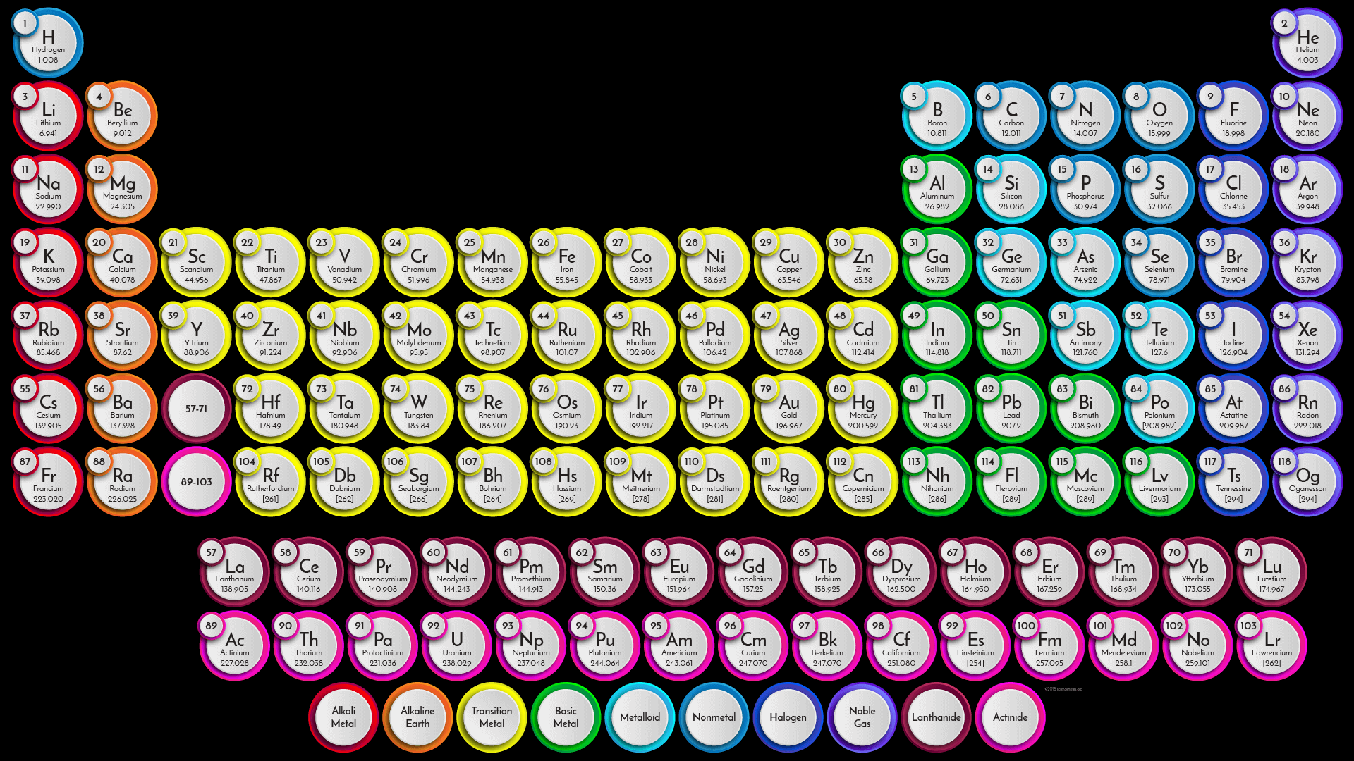Periodic Table Disks - Black Background